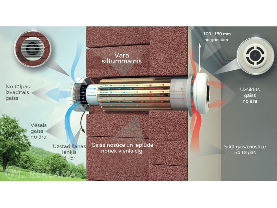 Decentralizētā ventilācijas iekārta - MM.LV - 1