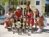 Теннисная школа - MM.LV